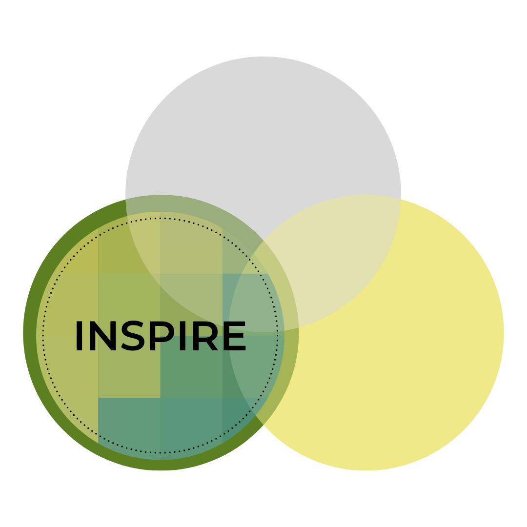 TPACK - Inspire